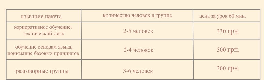 11111111111111111-1